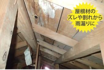 屋根材のズレや割れから雨漏りに