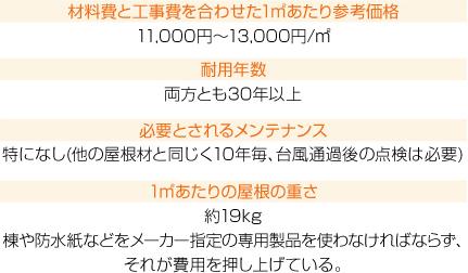 """""""ハイブリッド瓦の詳細"""""""