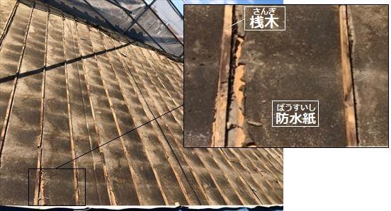 桟木 防水紙 劣化 葺き替え工事
