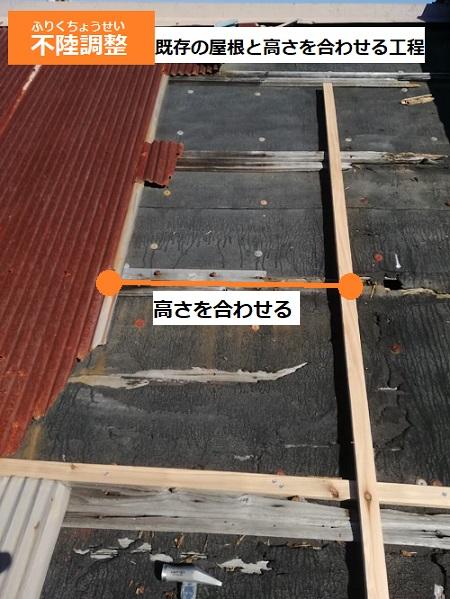トタン屋根倉庫の雨漏り補修 不陸調整